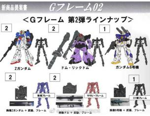 Bandai Shokugan Ms Gundam G-frame S.2 (10  Pezzi Display) Mini Figura